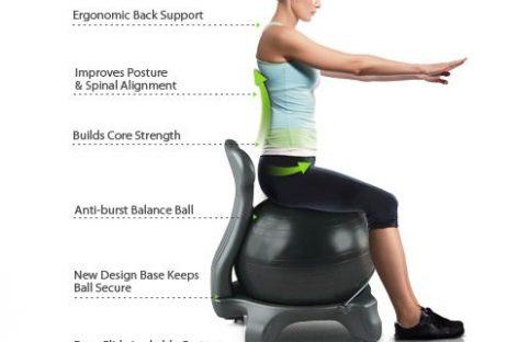 Sedia Fitball: La sedia da ufficio con la palla per esercizi