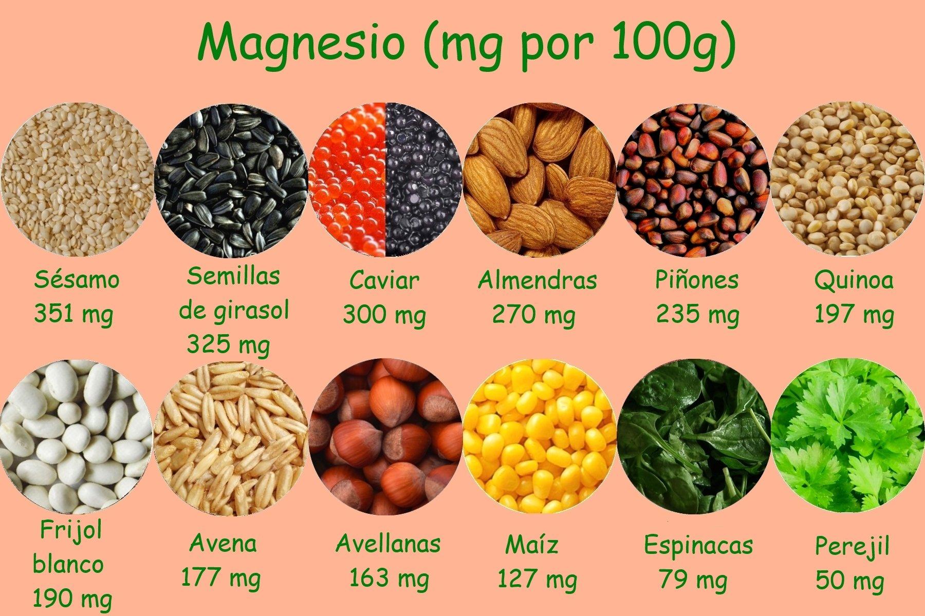 come assumere il magnesio